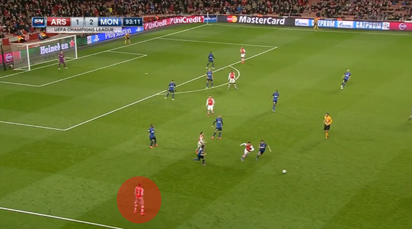 Gibbs' position at 90+3', just before the Monaco goal.